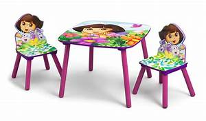 Set De Table Plastique : set de table dora ~ Premium-room.com Idées de Décoration