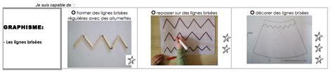 graphisme lignes brisees par agnes brevets en maternailes