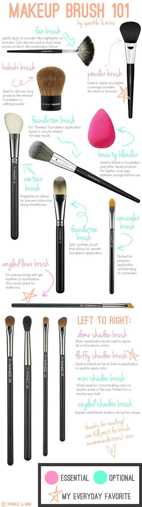 Makeup Brush 101 Hair And Skin Care Pinterest