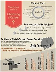 Quotes About Ch... Vocational Service Quotes