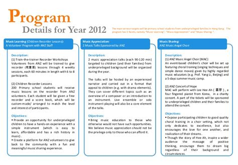 Successful restaurant business plan tpg business broadband plans tpg business broadband plans essay vs paper essay vs paper