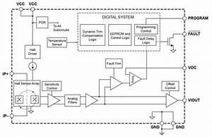 1-mhz Bandwidth Current Sensor Ics With 3600-v Rms  Isolation
