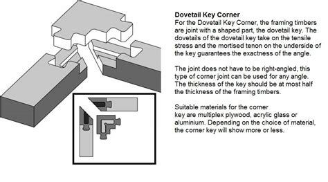 dovetail key corner joint woodworking joints