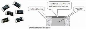 what is resistor tutorial on different types of resistors With surface mount device components when i designed the circuit board