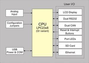 Mcb2300 User U0026 39 S Guide  Block Diagram