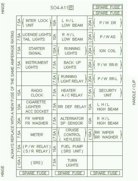 98 honda civic controller fuse box diagram circuit