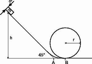 Pendel Berechnen : bungsblatt 06 phys1100 grundkurs i physik ~ Themetempest.com Abrechnung