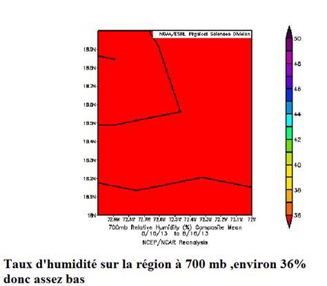 chambre bébé température et taux d humidité 180517