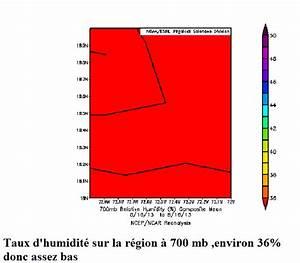 taux d humidite maison quel taux humidit maison avie home With quel taux d humidit pour la chambre de b b