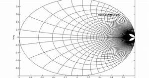 Digital Ivision Labs   Smith Chart Using Matlab