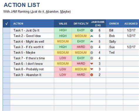 jam ranking method  rank ideas  action