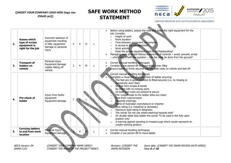 ladders swms neca safety specialists