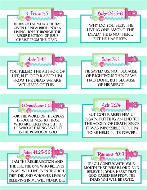 the blogging pastors free printable easter verse cards 697 | Easter Verse Cards