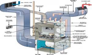nutone bathroom fan light wiring diagram circuit diagram