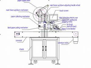 Hap 200 Horizontal Flat Surface Labeling Machine Sticker