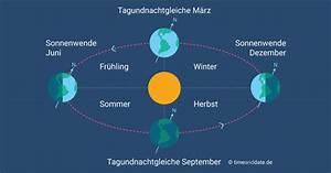 Zeitspanne Berechnen : wie entstehen jahreszeiten ~ Themetempest.com Abrechnung