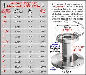 Tri Clamp Size Chart Ideal Vacuum Adapter Kf 40 To 1 0 In Tri Clamp Triclamp