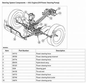 Chassis  U0026 Steering