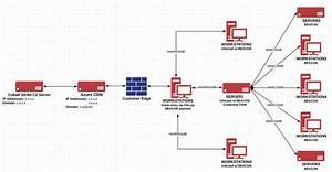 29 Lucidchart Database Diagram