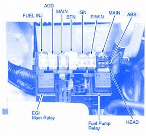 Kia Soul 2007 Engine Fuse Box  Block Circuit Breaker
