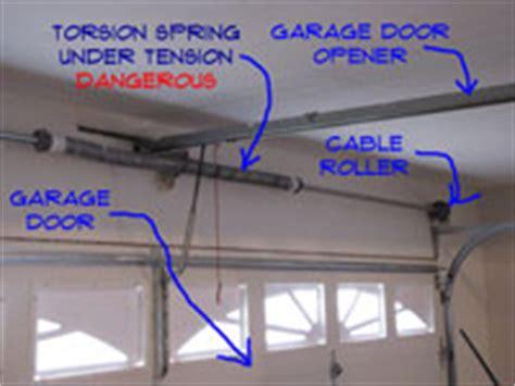 how to adjust garage door springs doors repair topics table page 17