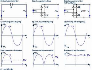 Gleichrichter Spannung Berechnen : 1zu160 gleichrichterschaltungen im modellbahnbereich ~ Themetempest.com Abrechnung