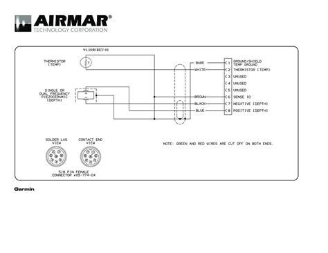 Garmin 160 Fishfinder Wiring Diagram by Gemeco Wiring Diagrams