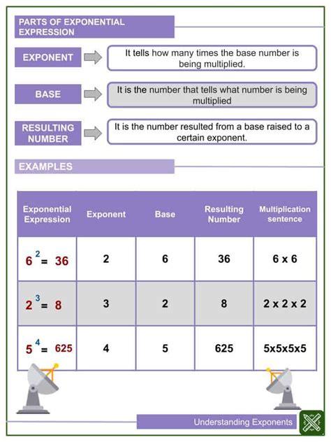 understanding exponents worksheets helping  math
