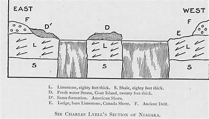 Niagara Falls Diagram Strata Official Guide