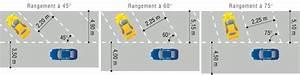 Place De Parking Dimension : les dimensions des places de parking ~ Medecine-chirurgie-esthetiques.com Avis de Voitures