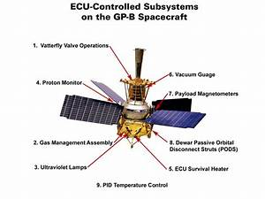 Gravity Probe B  U2014 Integrated Spacecraft  U0026 Payload