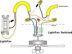 3 Way Fan Light Wiring Diagram by 3 Way Switch Diagram Power Into Light For The Home 3