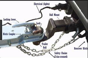 Towing Tips