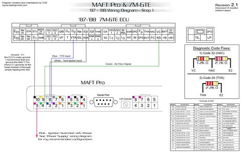 Trouble Wiring Maft Pro Full Throttle Speed