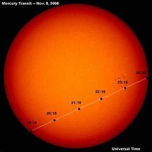 Solar radius