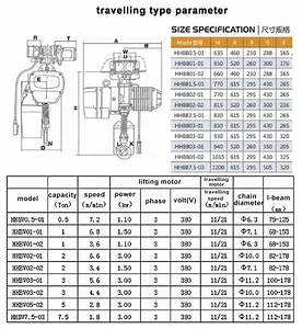 0 5t 1t 2t 3t 5t 7 5t 10t Kito Type Electric Chain Hoist With Electric Trolley 1p  3p Hhbb