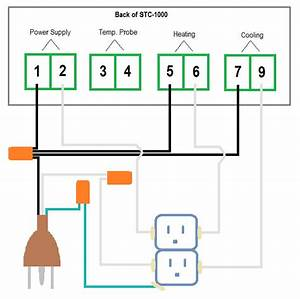 How To Build A Temperature Controller