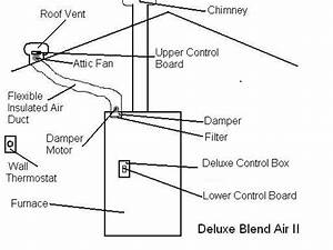 Coleman Evcon Electric Furnace Wiring Diagram Coleman