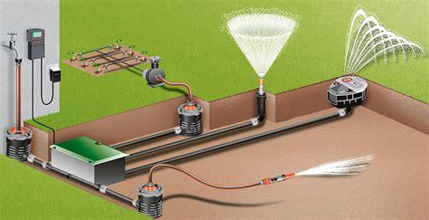 gardena sprinkler planer designing your irrigation system world of watering
