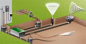Designing Your Irrigation System