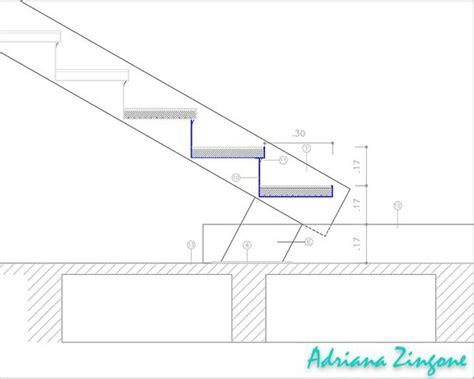 misure scale per interni scale interne dimensioni minime