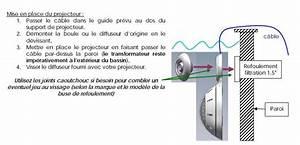 Projecteur De Piscine : projecteur led piscine hors sol ampoules leds ~ Premium-room.com Idées de Décoration