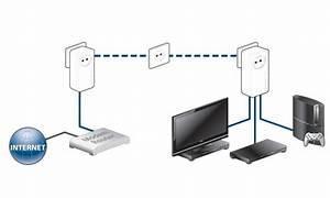 Wlan Ohne Internet : kaufberatung lan wlan powerline im vergleich pc magazin ~ Jslefanu.com Haus und Dekorationen