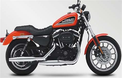 Harley Davidson 883 Roadster Price & Specifications In