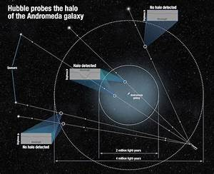 Hubble Space Telescope Finds Massive Halo Around Andromeda