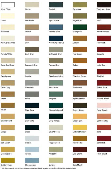 couleur lasure bois exterieur lasure couleur bois exterieur 2 bardage bois massif palette de couleurs evtod