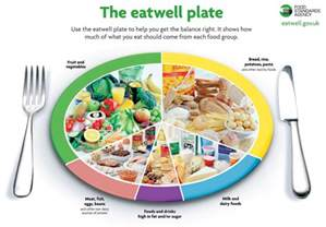 the eatwell plate express corporate promotional products gifts merchandise delivered fast