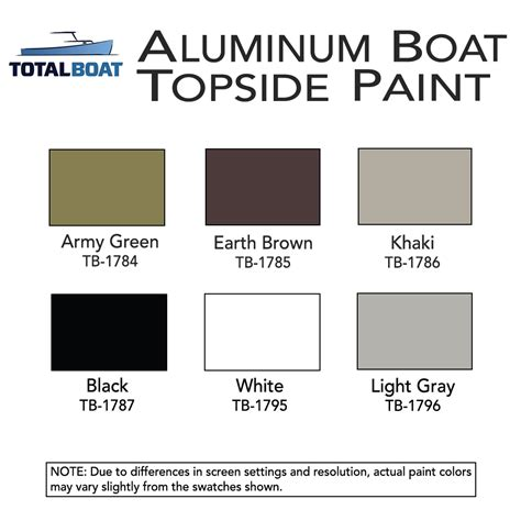 boat paint colors totalboat aluminum boat topside paint