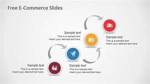 Free E-commerce Slides For Powerpoint