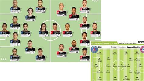 Match : Les compositions de PSG/Bayern Munich selon la ...